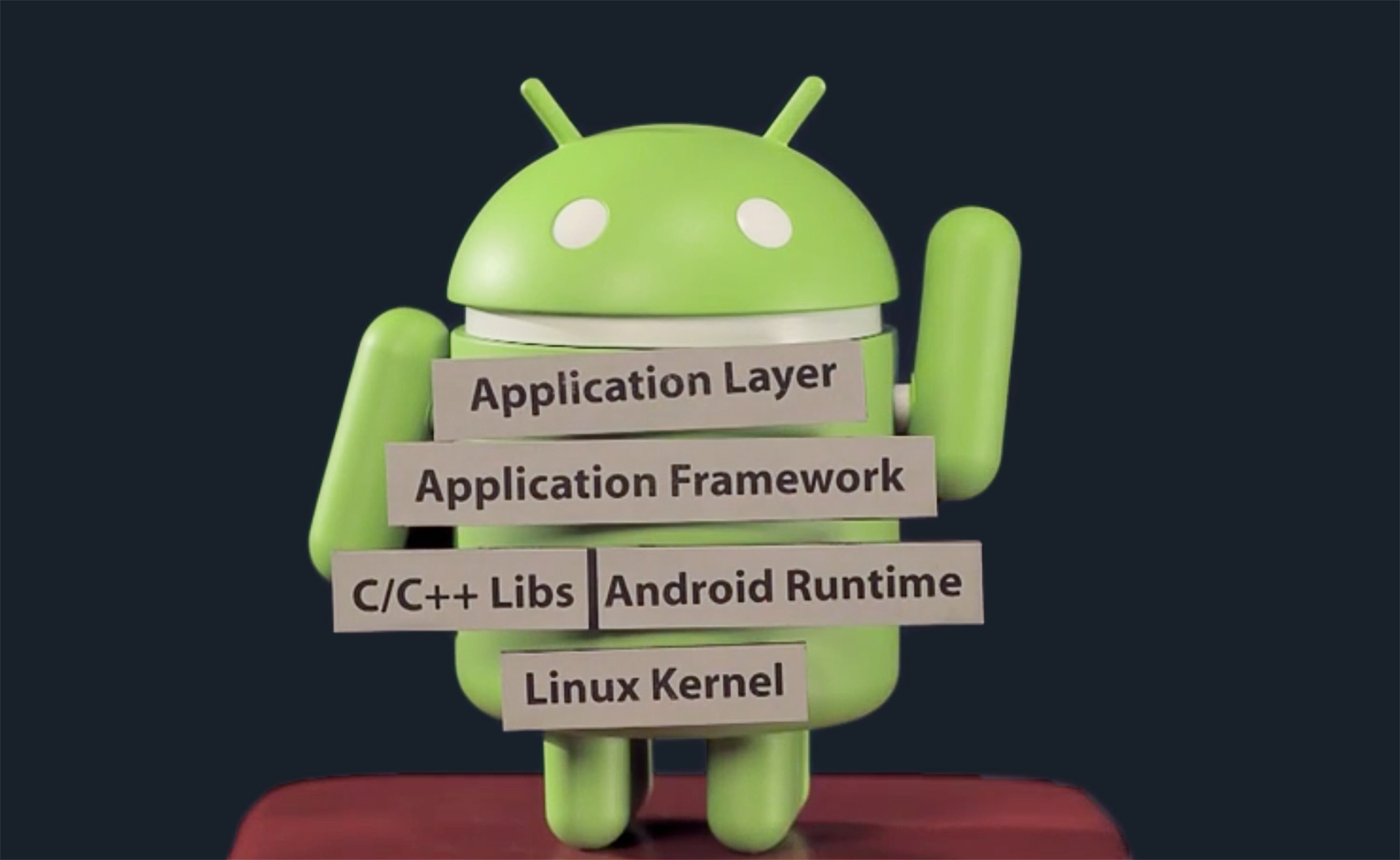 google-android-ders