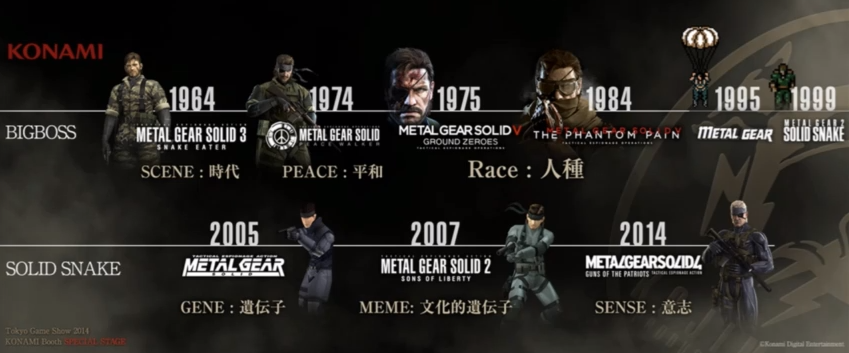 metal-gear-big-boss-and-solid-snake-games