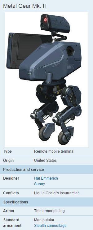 metal gear mk2 Metal Gear Oyunları Hakkında İlginç Bilgiler