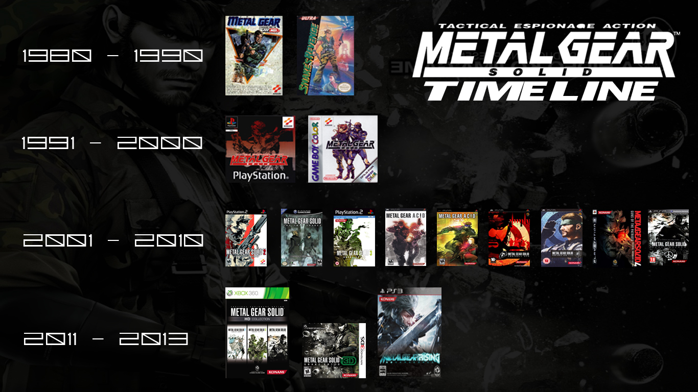 metal-gear-timeline-oyun-cikis-sirasi