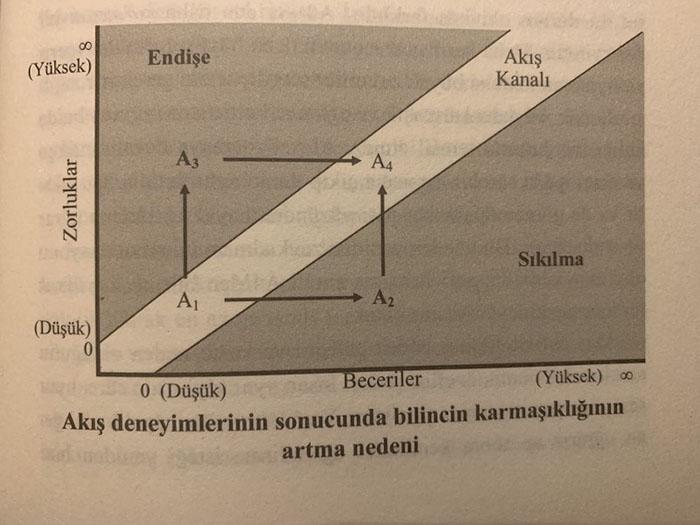 akis_teorisi_grafik